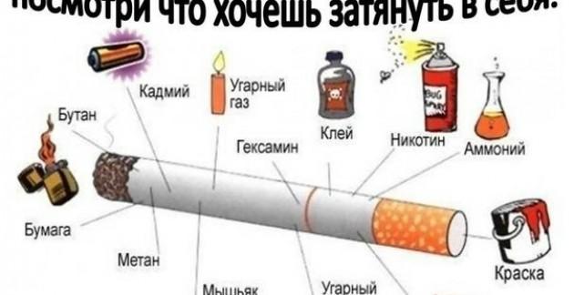 употреблять табачные изделия запрещено